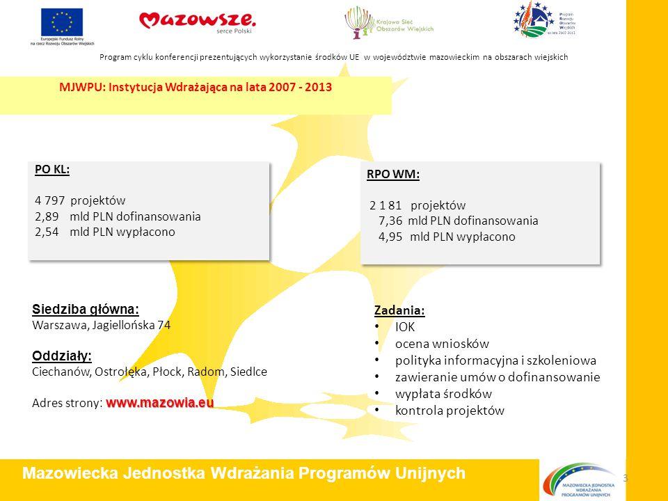 MJWPU: Instytucja Wdrażająca na lata 2007 - 2013