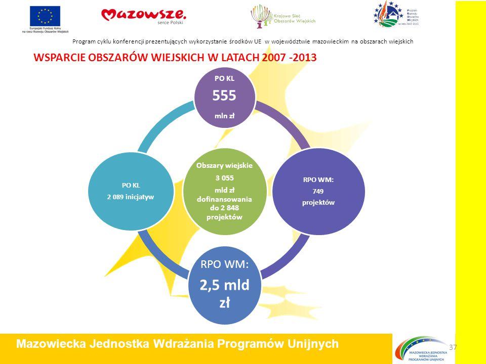 WSPARCIE OBSZARÓW WIEJSKICH W LATACH 2007 -2013