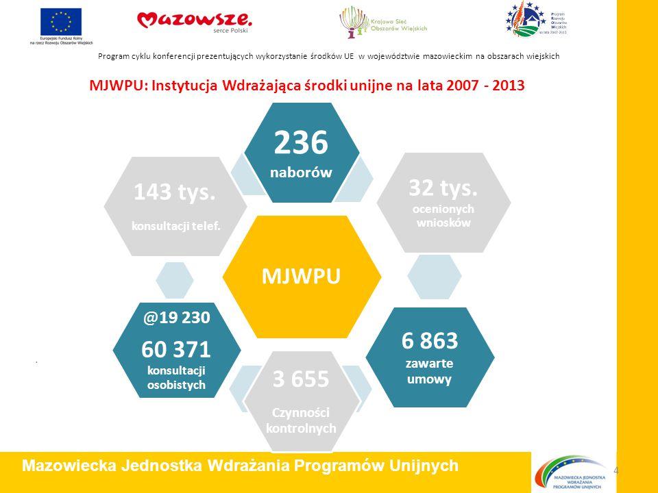 MJWPU: Instytucja Wdrażająca środki unijne na lata 2007 - 2013