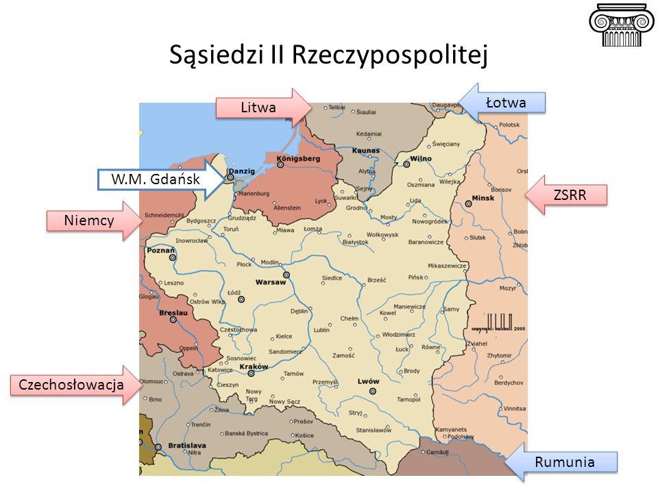 Sąsiedzi II Rzeczypospolitej