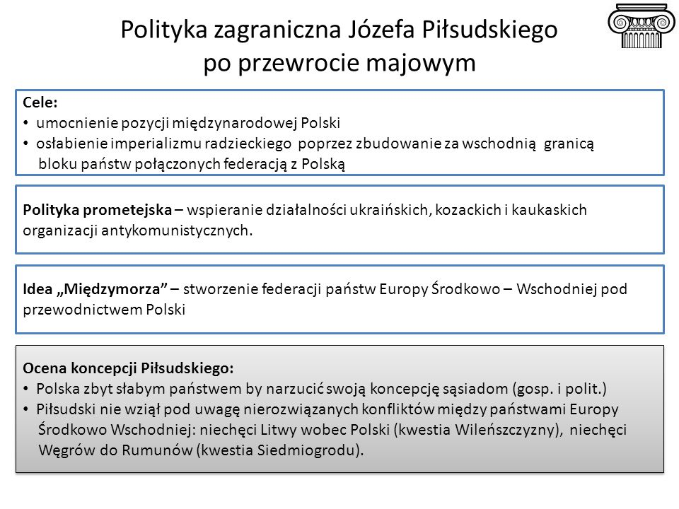 Polityka zagraniczna Józefa Piłsudskiego po przewrocie majowym