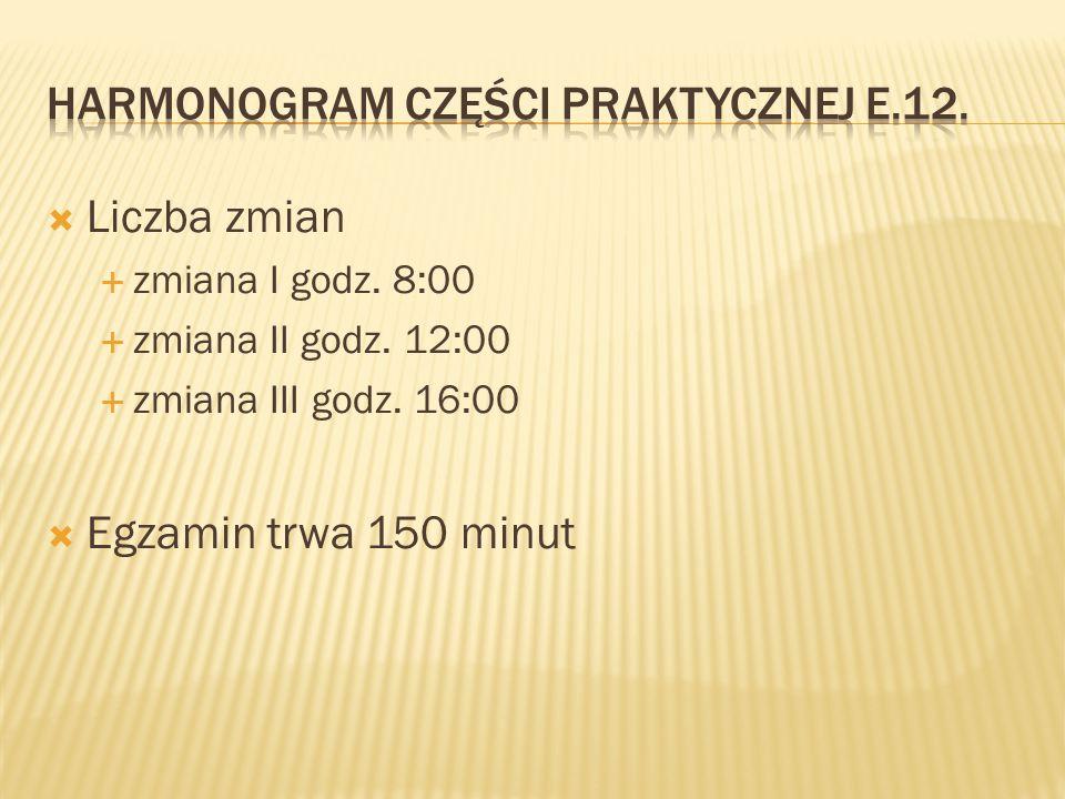 Harmonogram części praktycznej E.12.
