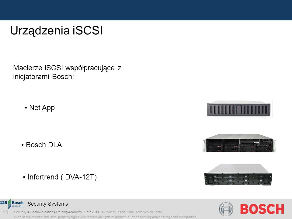 Urządzenia iSCSI Macierze iSCSI współpracujące z inicjatorami Bosch: