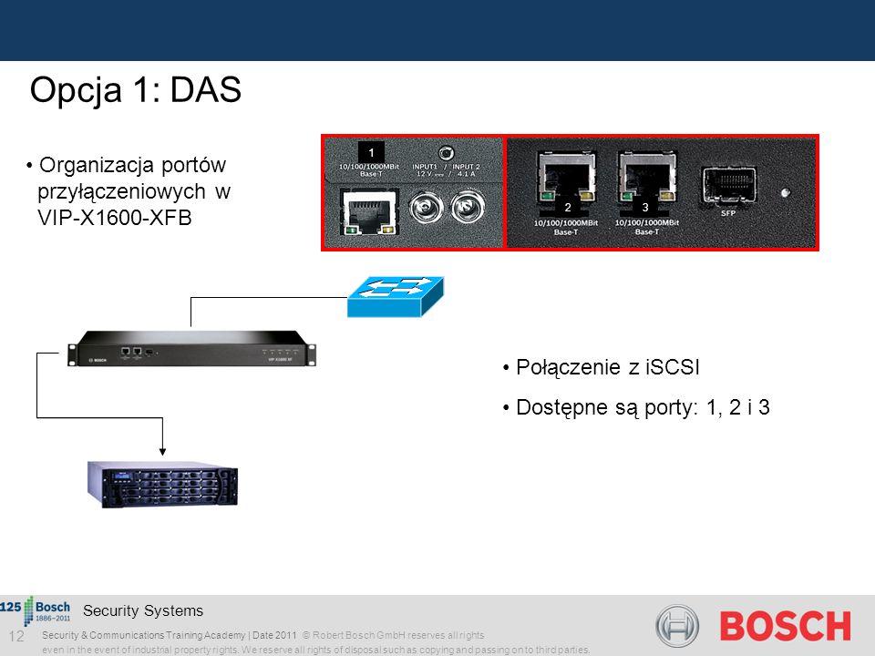Opcja 1: DAS Organizacja portów przyłączeniowych w VIP-X1600-XFB