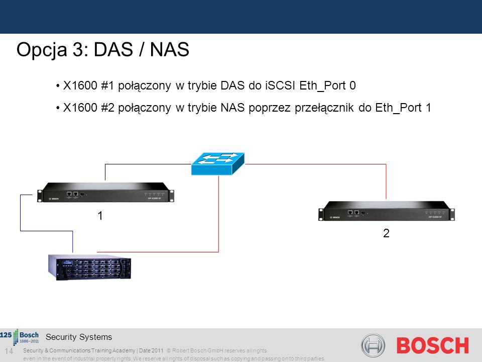 Opcja 3: DAS / NAS X1600 #1 połączony w trybie DAS do iSCSI Eth_Port 0