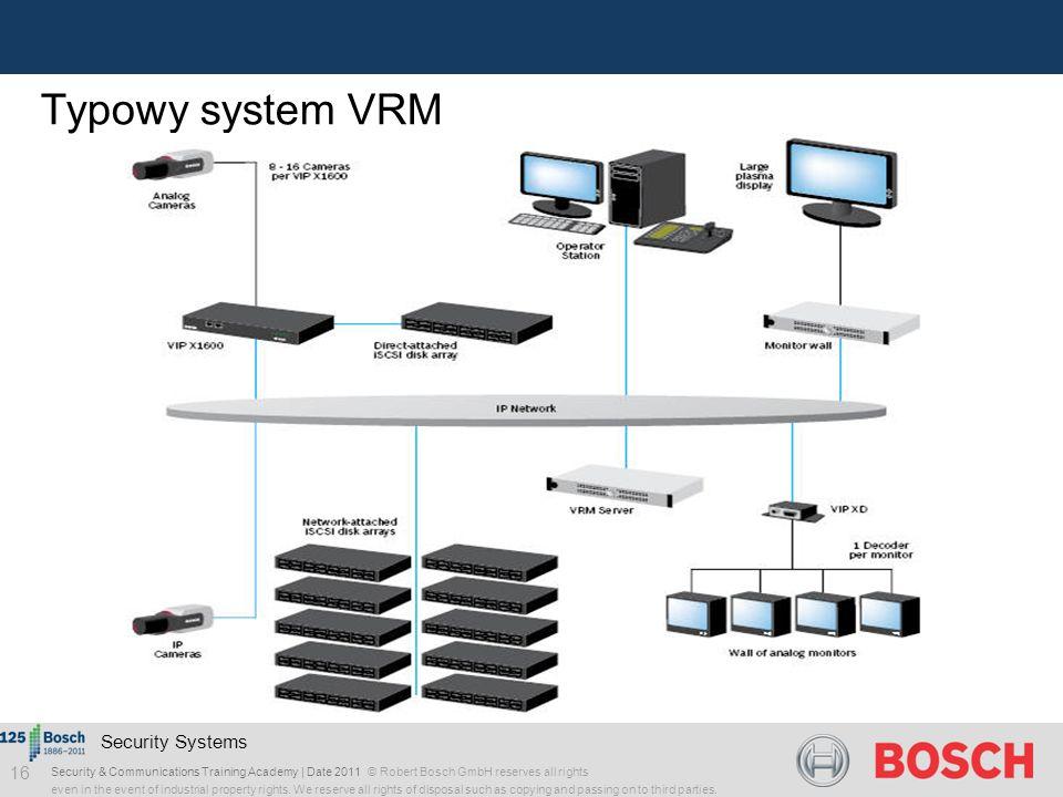 Typowy system VRM