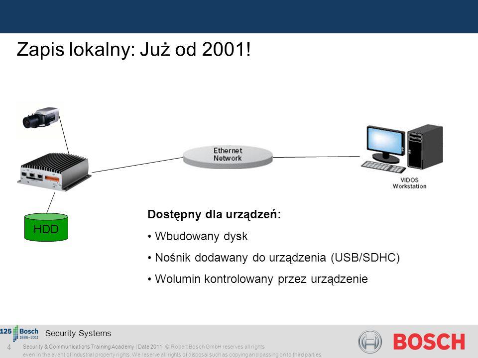 Zapis lokalny: Już od 2001! Dostępny dla urządzeń: Wbudowany dysk HDD