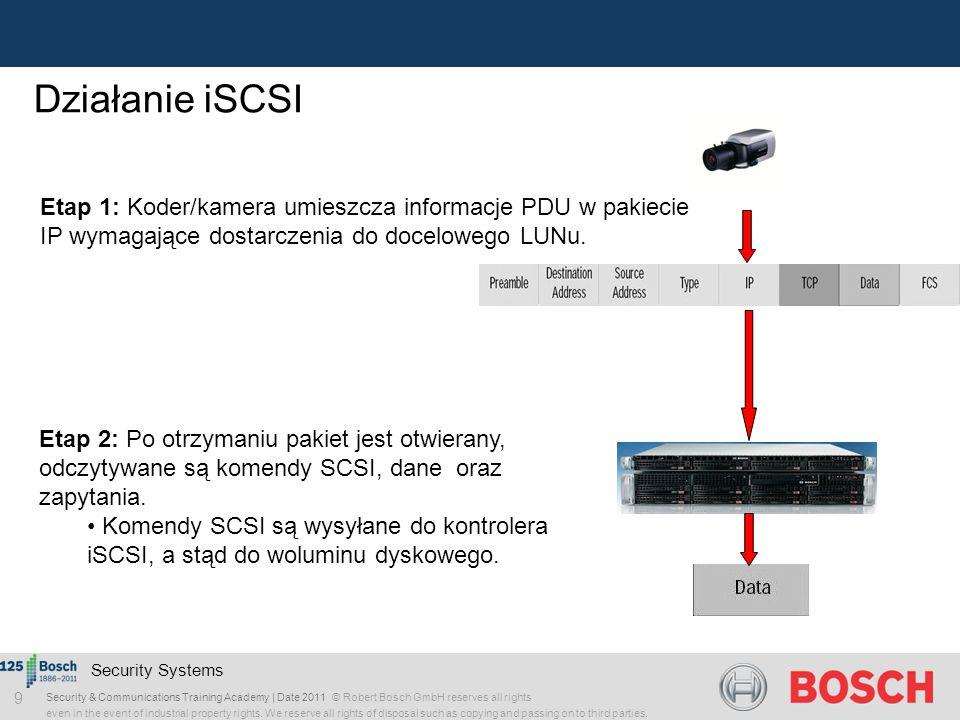 Działanie iSCSI Etap 1: Koder/kamera umieszcza informacje PDU w pakiecie IP wymagające dostarczenia do docelowego LUNu.