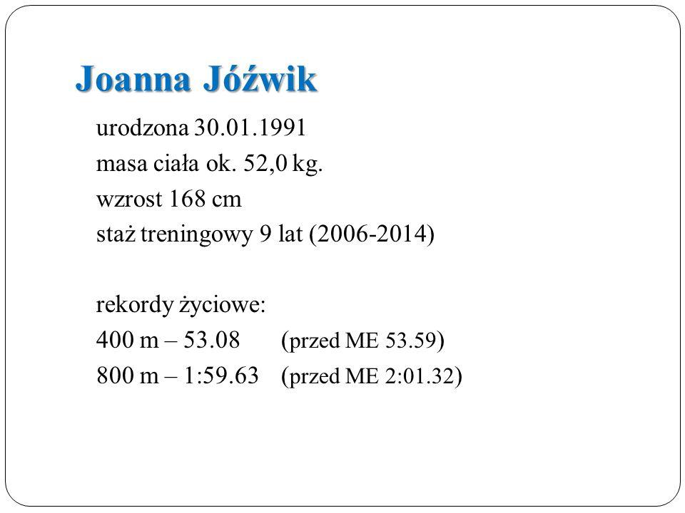 Joanna Jóźwik urodzona 30.01.1991 masa ciała ok. 52,0 kg.