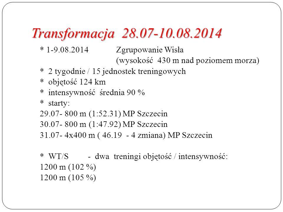 Transformacja 28.07-10.08.2014