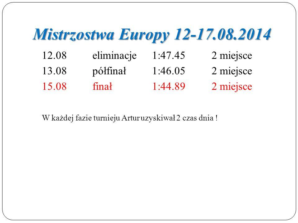 Mistrzostwa Europy 12-17.08.2014 12.08 eliminacje 1:47.45 2 miejsce