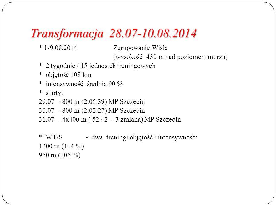 Transformacja 28.07-10.08.2014 (wysokość 430 m nad poziomem morza)