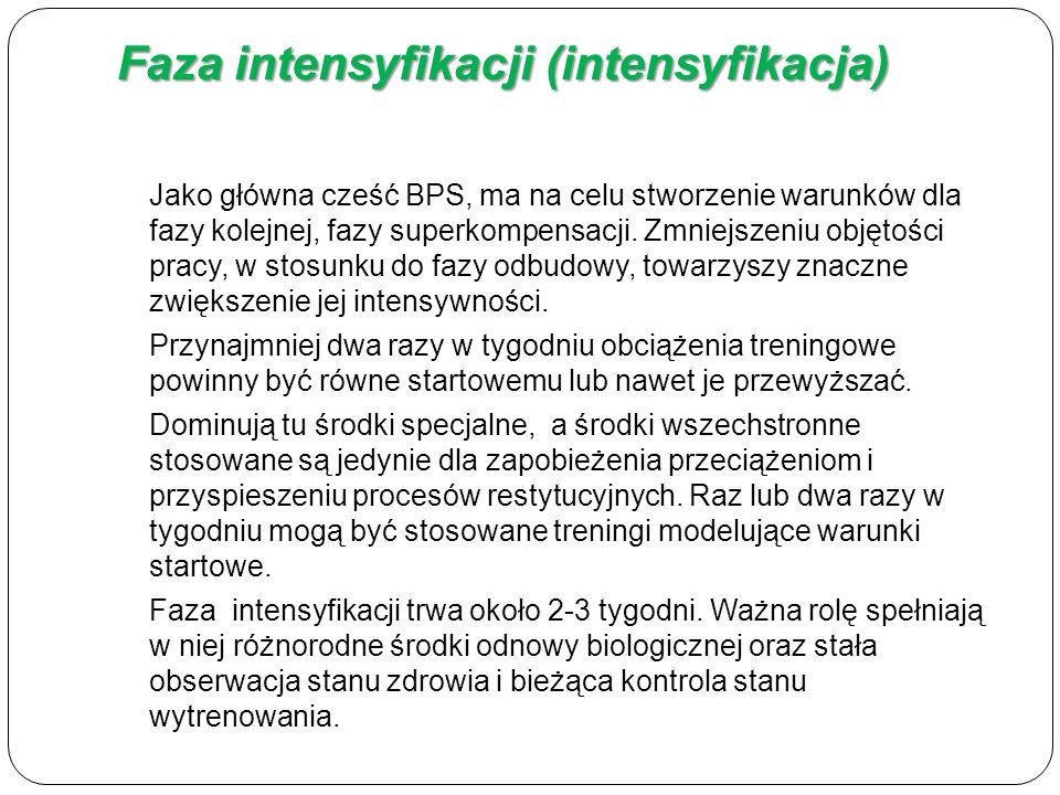 Faza intensyfikacji (intensyfikacja)