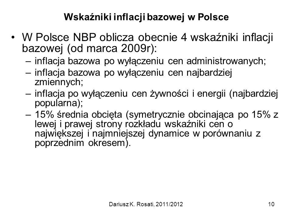 Wskaźniki inflacji bazowej w Polsce