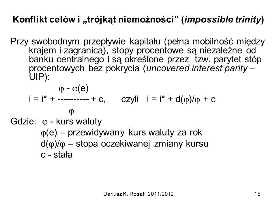 """Konflikt celów i """"trójkąt niemożności (impossible trinity)"""