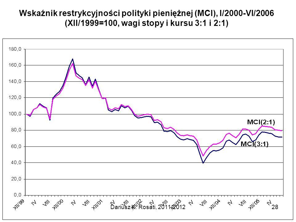 Wskaźnik restrykcyjności polityki pieniężnej (MCI), I/2000-VI/2006 (XII/1999=100, wagi stopy i kursu 3:1 i 2:1)