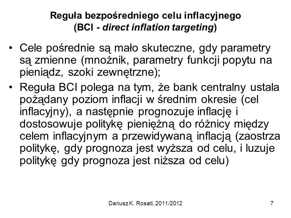 Reguła bezpośredniego celu inflacyjnego (BCI - direct inflation targeting)