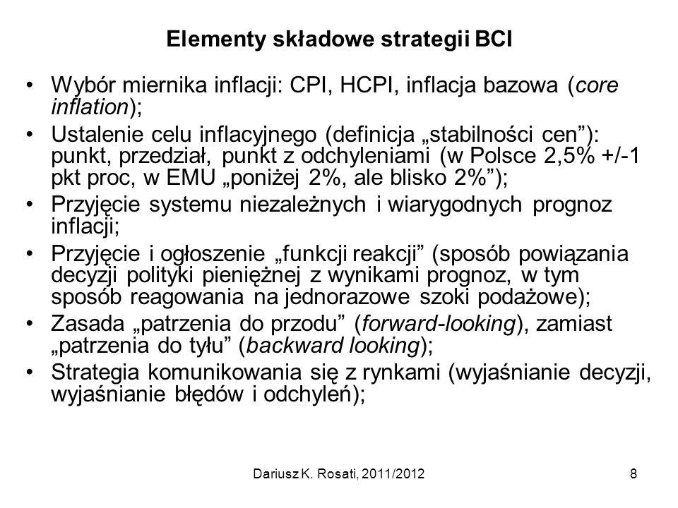 Elementy składowe strategii BCI