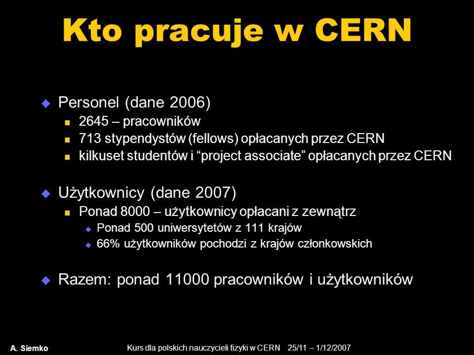 Kto pracuje w CERN Personel (dane 2006) Użytkownicy (dane 2007)
