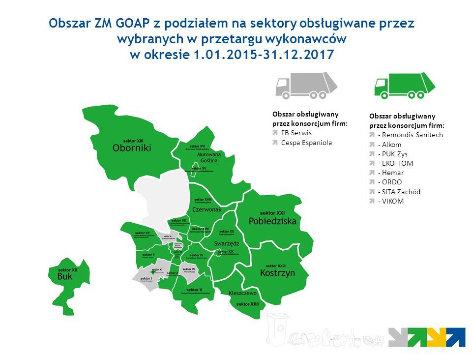 Obszar ZM GOAP z podziałem na sektory obsługiwane przez wybranych w przetargu wykonawców w okresie 1.01.2015-31.12.2017