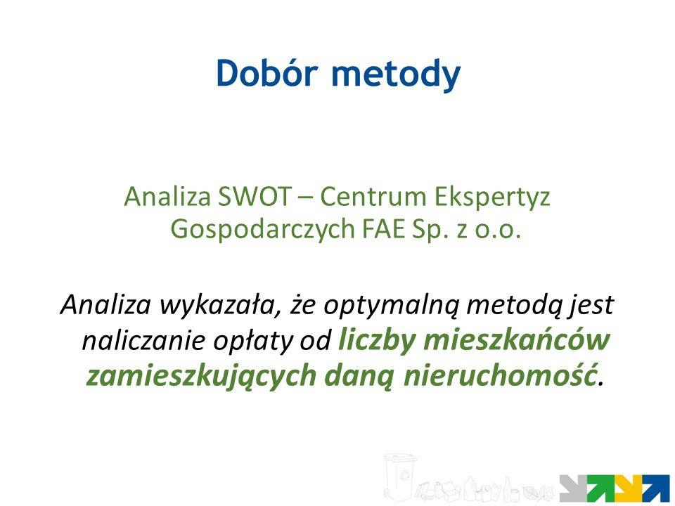 Analiza SWOT – Centrum Ekspertyz Gospodarczych FAE Sp. z o.o.