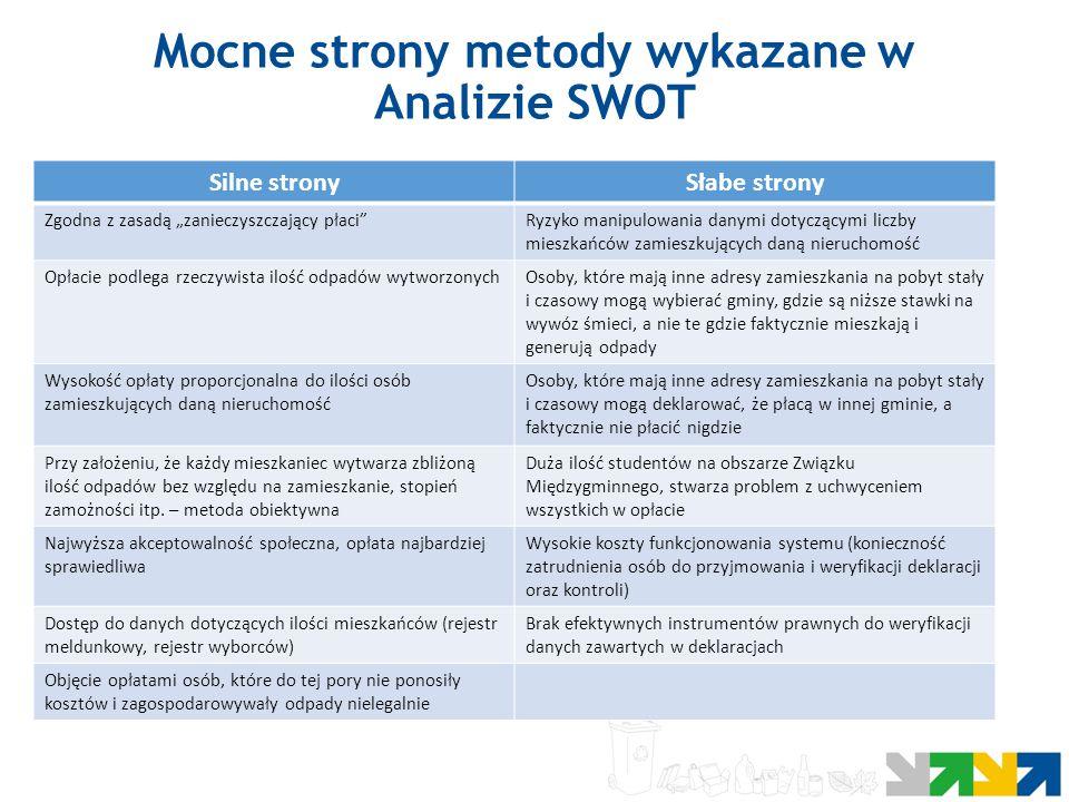 Mocne strony metody wykazane w Analizie SWOT
