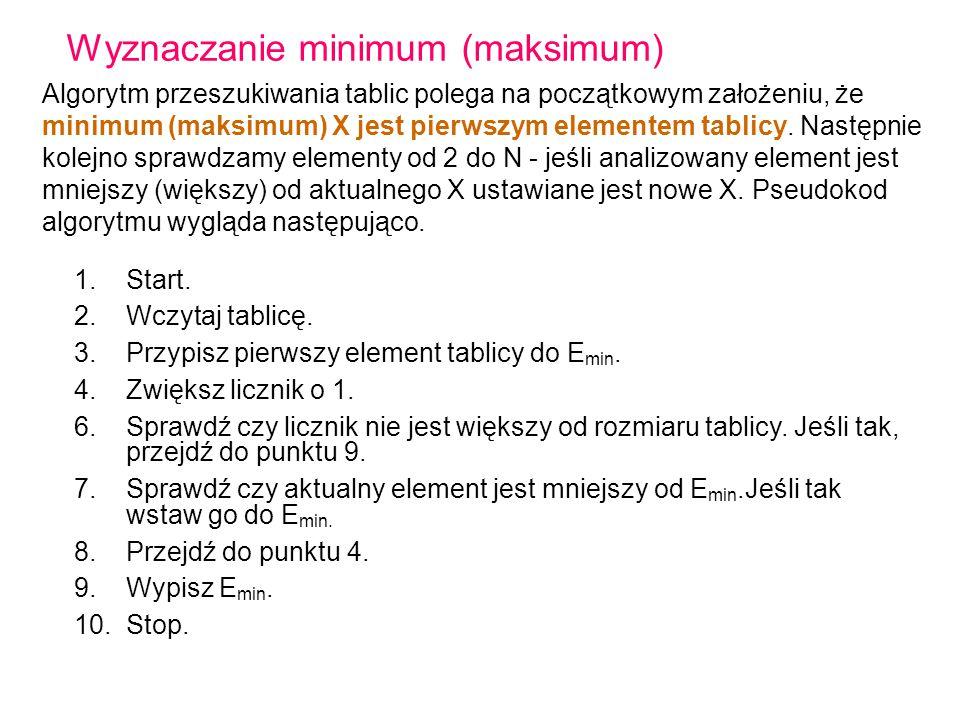 Wyznaczanie minimum (maksimum)