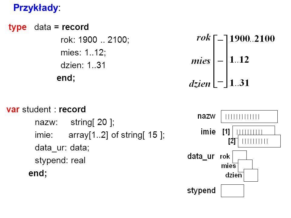 Przykłady: type data = record rok: 1900 .. 2100; mies: 1..12;