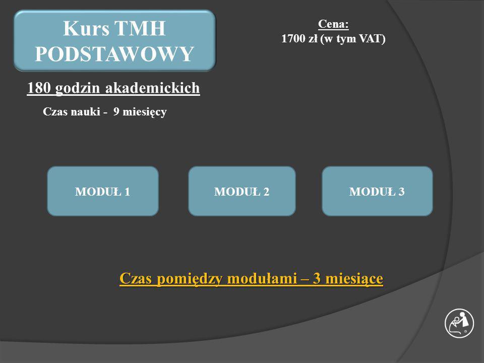 Czas pomiędzy modułami – 3 miesiące