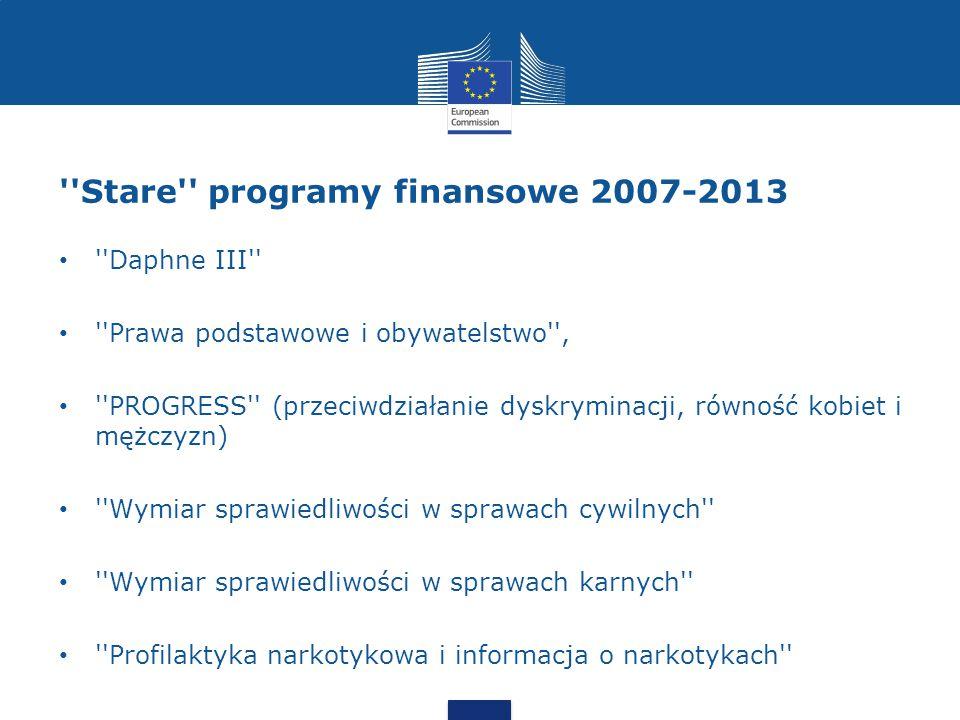 Stare programy finansowe 2007-2013