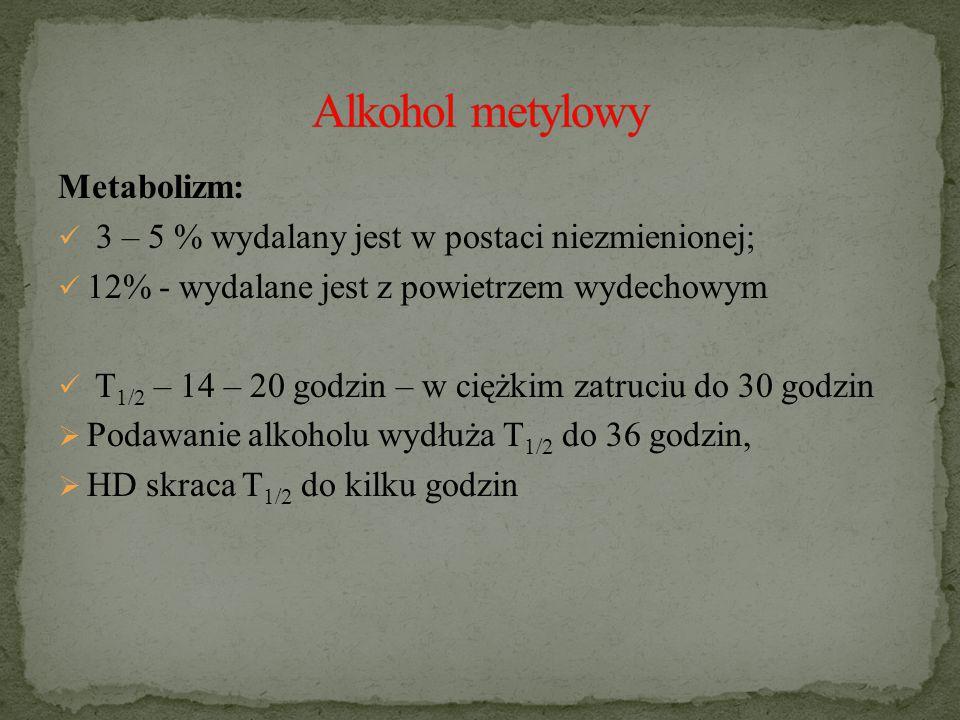 Alkohol metylowy Metabolizm: