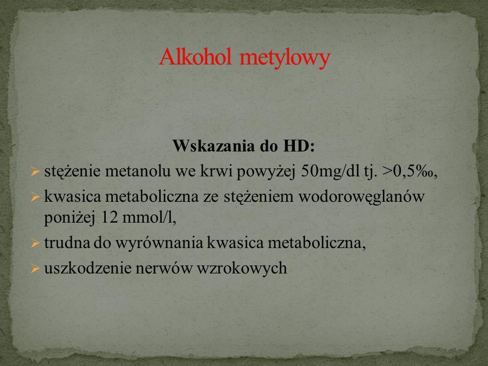 Alkohol metylowy Wskazania do HD: