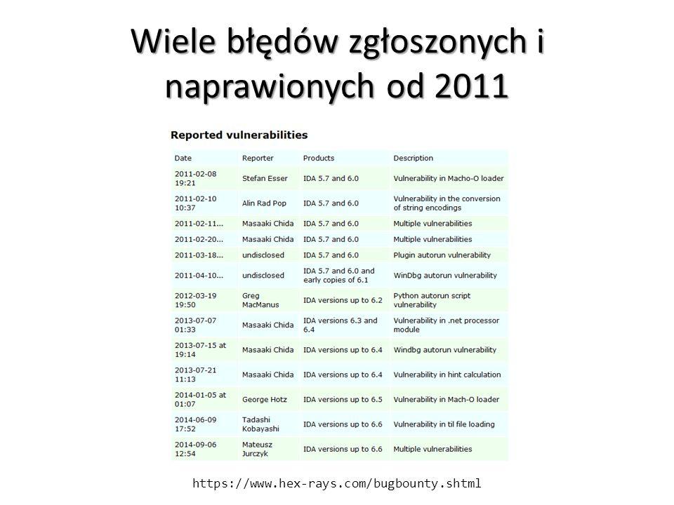 Wiele błędów zgłoszonych i naprawionych od 2011