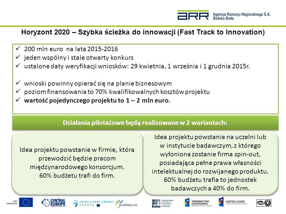 Horyzont 2020 – Szybka ścieżka do innowacji (Fast Track to Innovation)