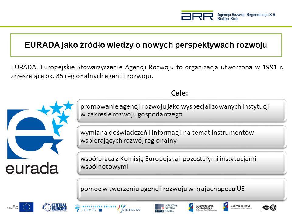 EURADA jako źródło wiedzy o nowych perspektywach rozwoju