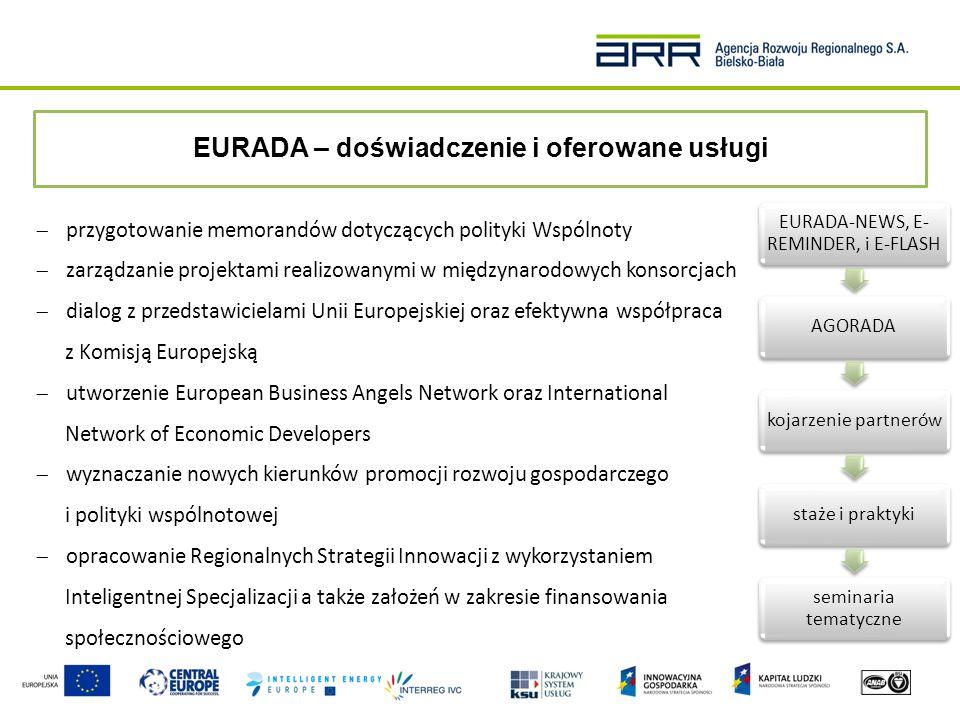 EURADA – doświadczenie i oferowane usługi