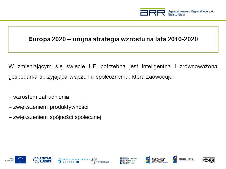 Europa 2020 – unijna strategia wzrostu na lata 2010-2020