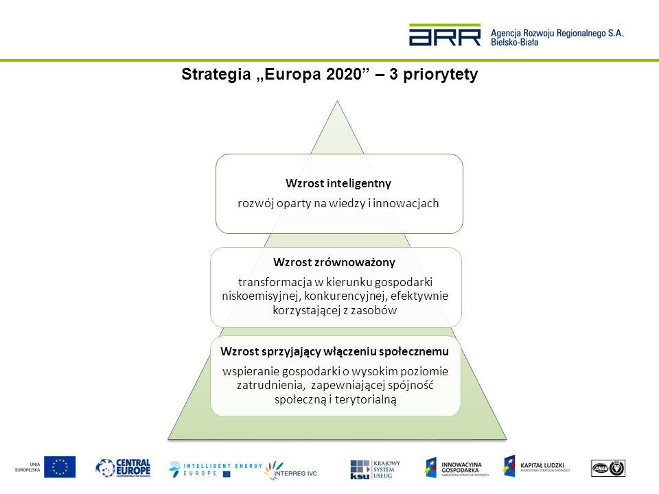 """Strategia """"Europa 2020 – 3 priorytety"""