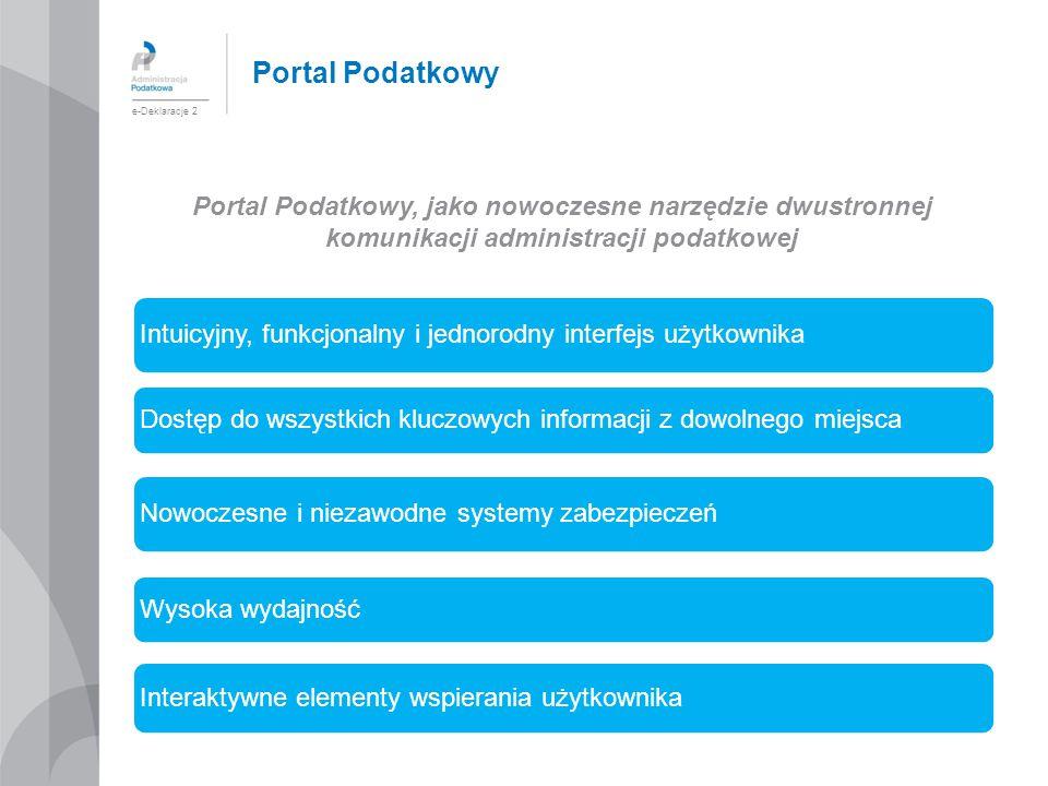 Portal Podatkowy e-Deklaracje 2. Portal Podatkowy, jako nowoczesne narzędzie dwustronnej komunikacji administracji podatkowej.