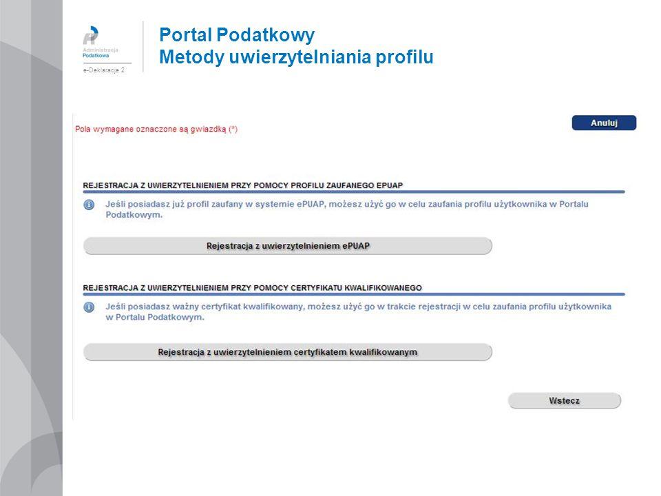 Portal Podatkowy Metody uwierzytelniania profilu
