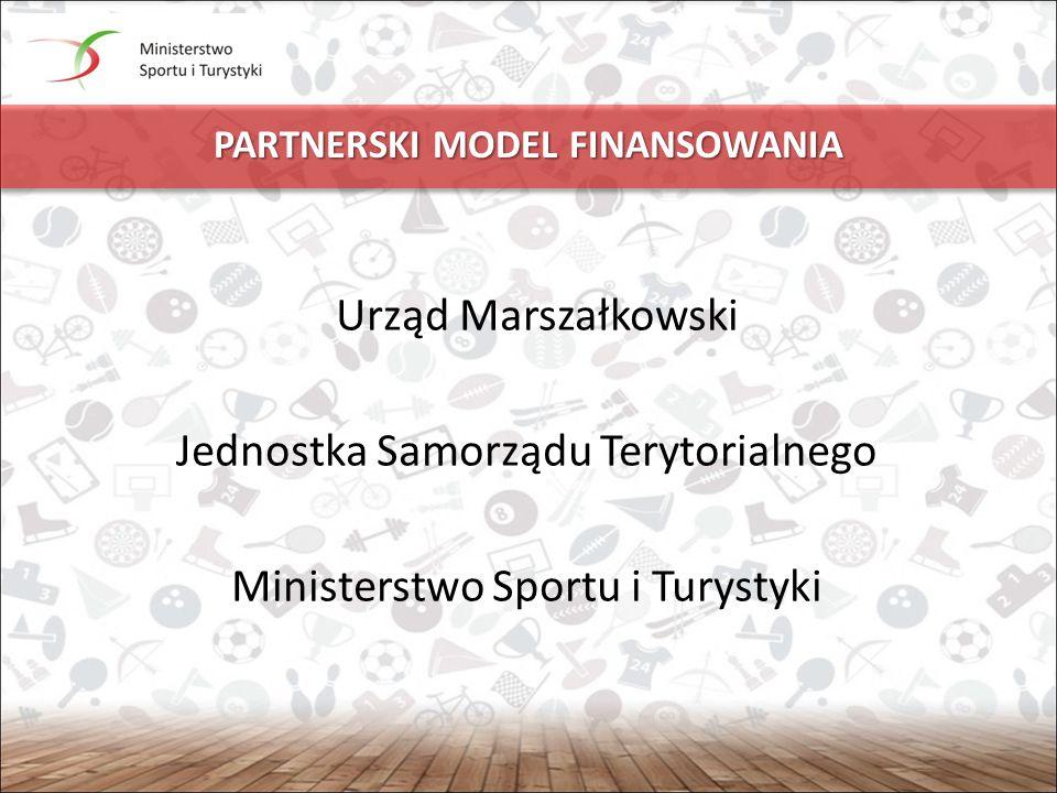 PARTNERSKI MODEL FINANSOWANIA