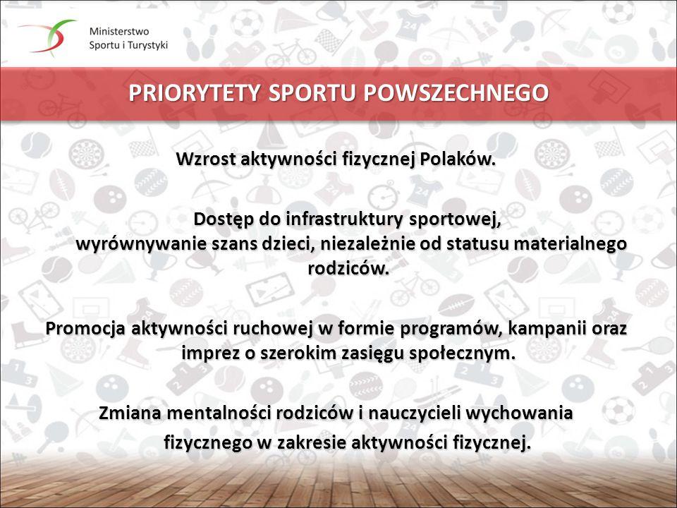 PRIORYTETY SPORTU POWSZECHNEGO