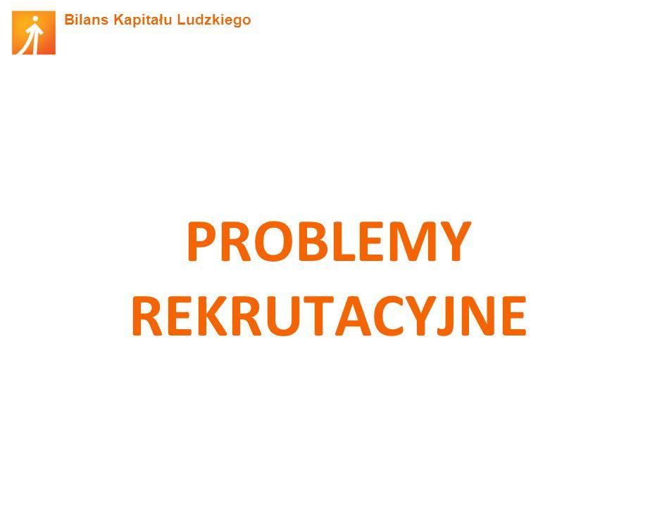 PROBLEMY REKRUTACYJNE