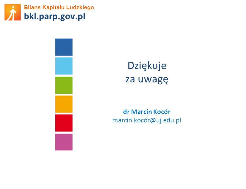 Dziękuje za uwagę bkl.parp.gov.pl dr Marcin Kocór