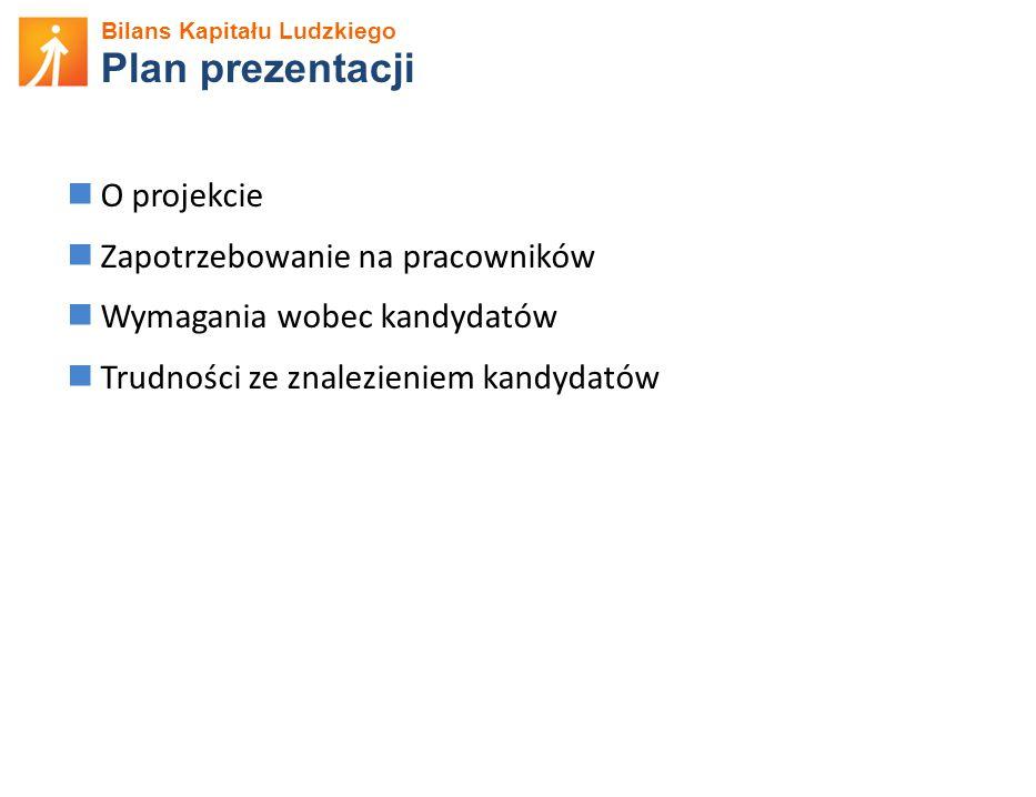 Plan prezentacji O projekcie Zapotrzebowanie na pracowników