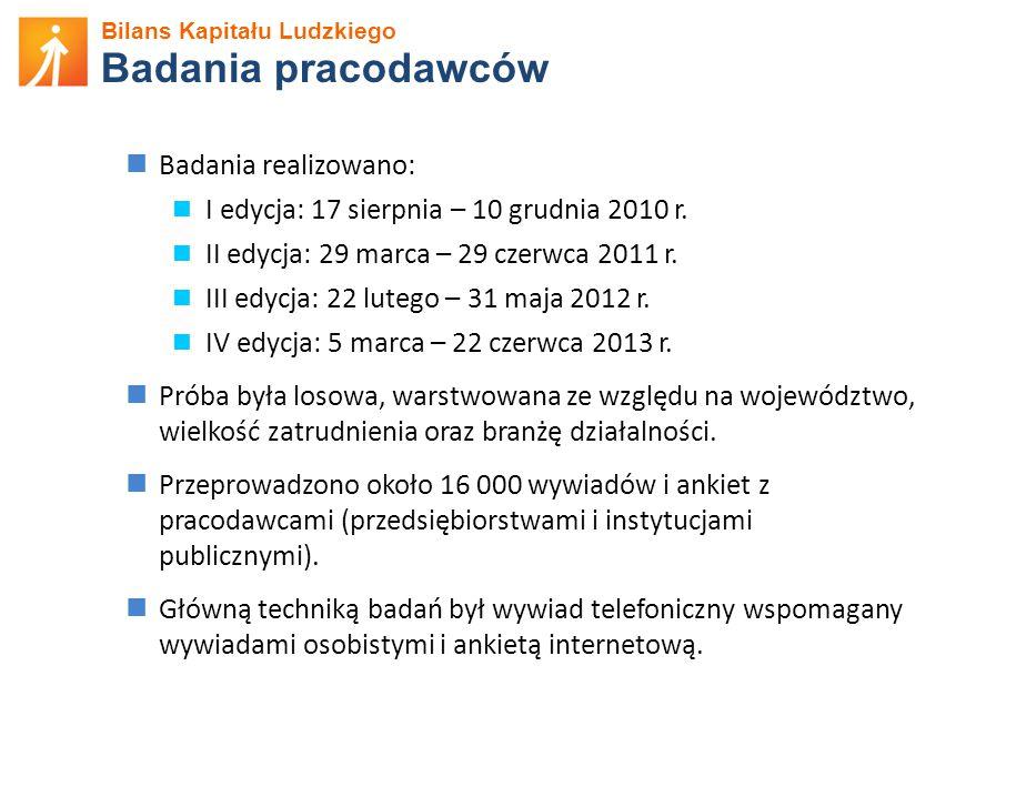 Badania pracodawców Badania realizowano: