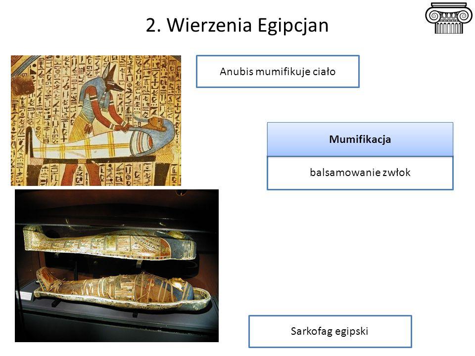 Anubis mumifikuje ciało