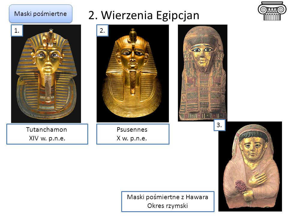 Maski pośmiertne z Hawara