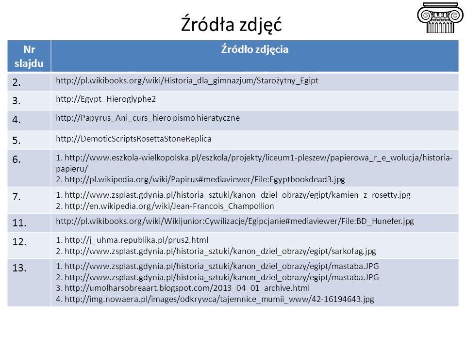 Źródła zdjęć Nr slajdu Źródło zdjęcia 2. 3. 4. 5. 6. 7. 11. 12. 13.