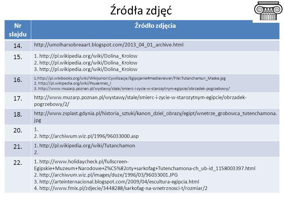 Źródła zdjęć Nr slajdu Źródło zdjęcia 14. 15. 16. 17. 18. 20. 21. 22.